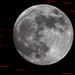 Popis Mesiaca