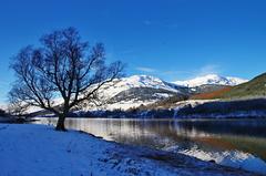 Loch Voli