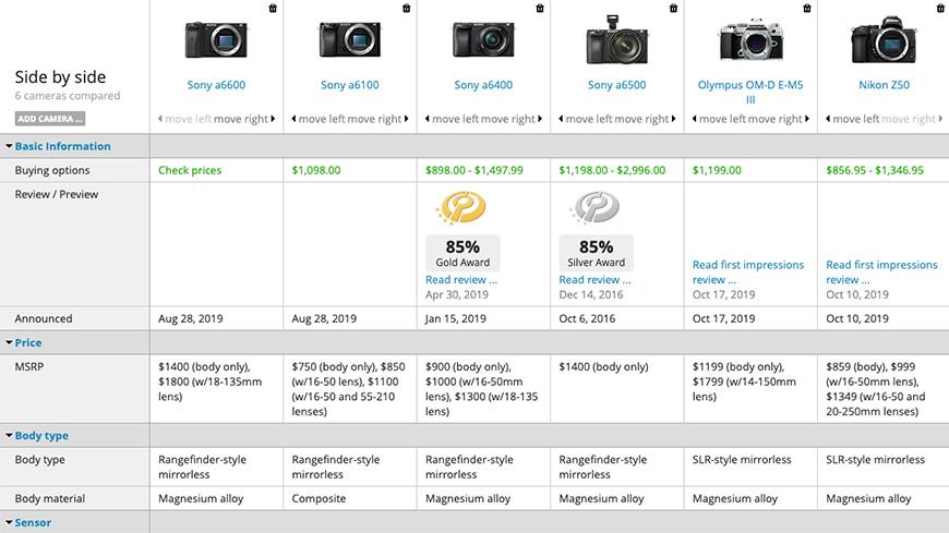 Dôležité a menej dôležité parametre systémových fotoaparátov II.