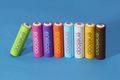 Nabíjateľné batérie - test