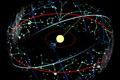 Základné astronomické súradnicové systémy
