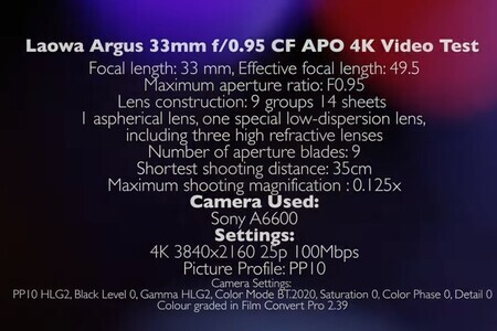 Laowa Argus 33mm f/0.95 CF APO 4K Video Test (Tested on Sony A66