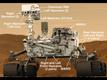 Zvedavec na Marse
