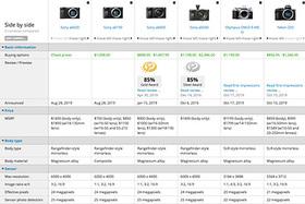 Dôležité a menej dôležité parametre systémových fotoaparátov I.
