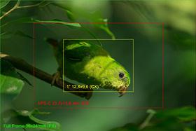 O veľkosti snímačov  a objektívoch